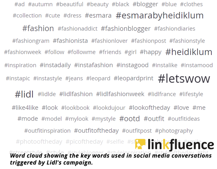 A social media analysis of Lidl's partnership with celebrity