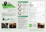 Global 2018 Partnership Opportunities