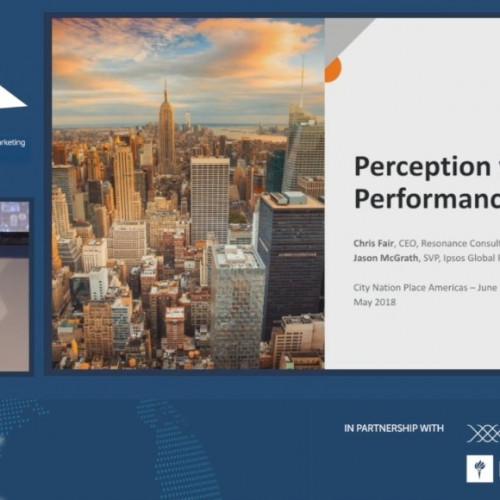 Perception vs performance