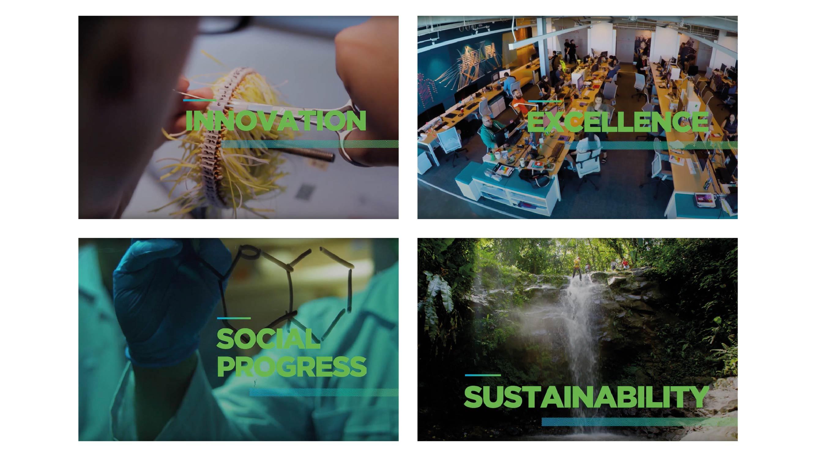 Costa Rica's brand values