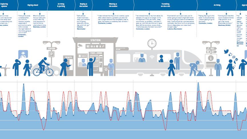RDG Customer Heartbeat™