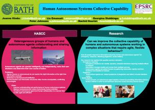 University of Bath – Human Autonomous Systems Collective Capability
