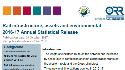 ORR Rail infrastructure, assets and environmental 2016-17 Annual Statistical Release