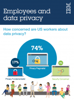 Employees and Data Privacy