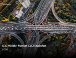 U.S. Middle-Market CLO Snapshot