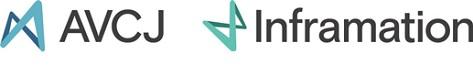 Infrastructure Investors Forum: Australia