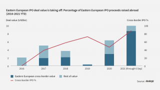 Hard wired: European cybersecurity M&A breaks out