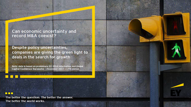 EY presentation: Can economic uncertainty and record M&A coexist?