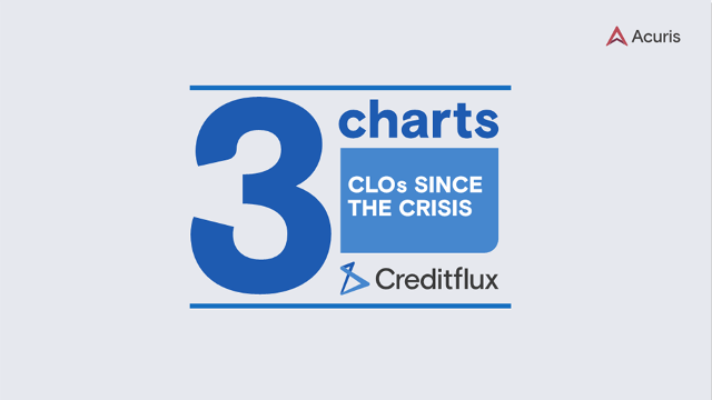 3 charts: CLO's since the crisis